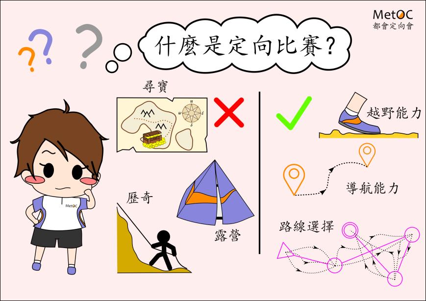 1-what-is-orienteering